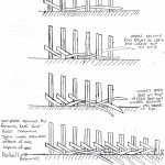Weaving An Buinne Beul (MouthWale) on a Back Creel by Alisdair Davidson